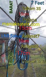 Cara Menggabungkan 5 LNB/Satelit Dalam Satu Parabola (Telkom 3S-Palapa-Asiasat7-Asiasat5-Measat3/3A