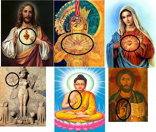 signs of Ardha, pataka, mudra in grave image of christ