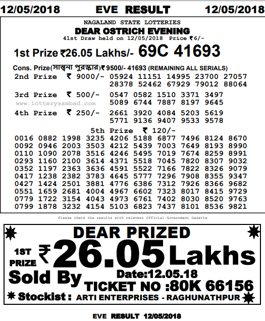 12 may 8pm result lottery sambad