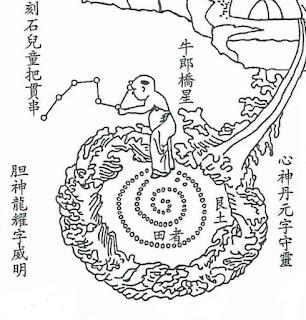 QIXI : De la légende au traité d'alchimie interne  Immortal%2Bchild