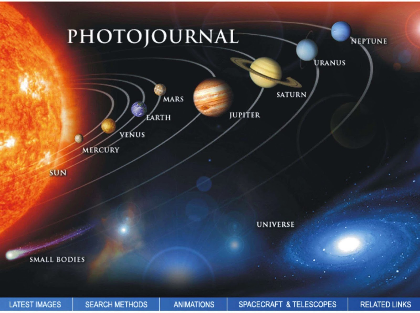 UN NOU INCEPUT: Sistemul solar-Machete  |Sistemul Solar