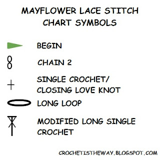 chart, crochet, diagram, flower, free pattern, graph, lace stitch, Love knot, Mayflower Lace Scarf, Mayflower Lace stitch, Solomon's knot, Hailstone stitch, modified long single crochet