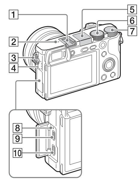 User Manual Download: Sony Alpha 6000 (ILCE-6000