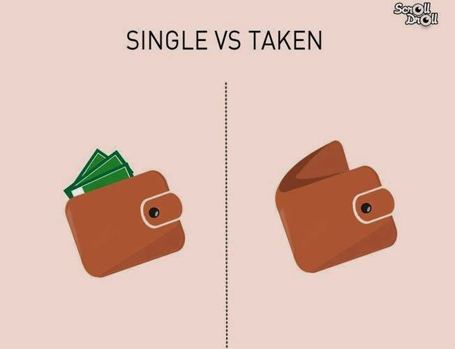 4. Kantong Penyimpananmu antara Single vs Taken