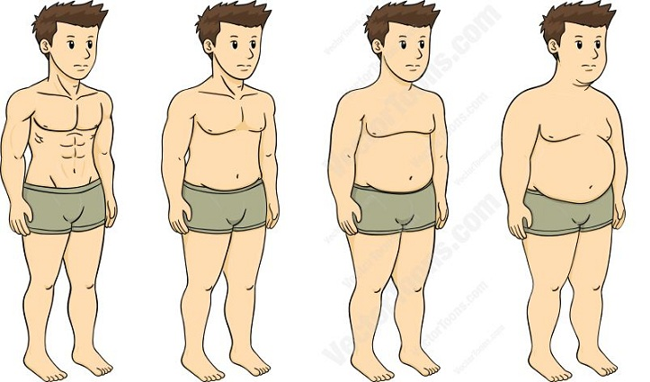 Men For Losing Weight This Works Like Crazy All
