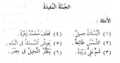 Contoh isi buku An-Nahwu Al-Wadhih