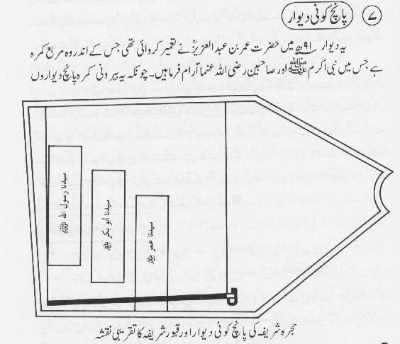 Rare Makkah & Madina Photo Collection: History Of Inside