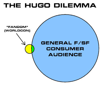 Hugo Dilemma