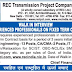RECTPCL Recruitment 2017 (19 Vacancies) Experienced Professionals
