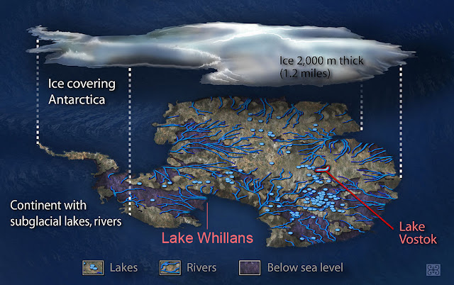What lies beneath West Antarctica?