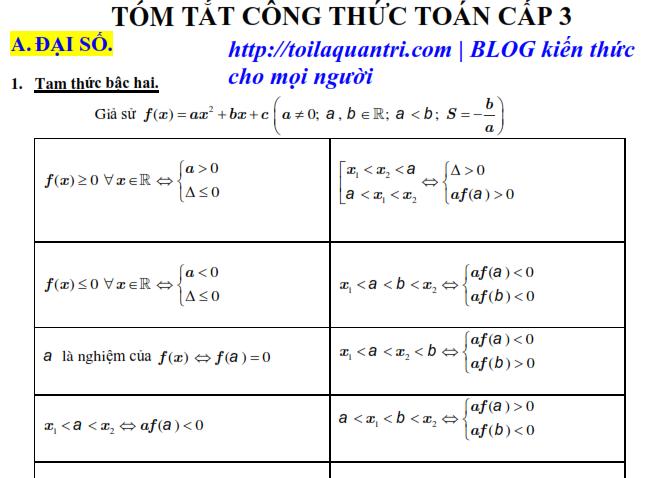 Hệ Thống Lại kiến thức và Công thức toán THPT
