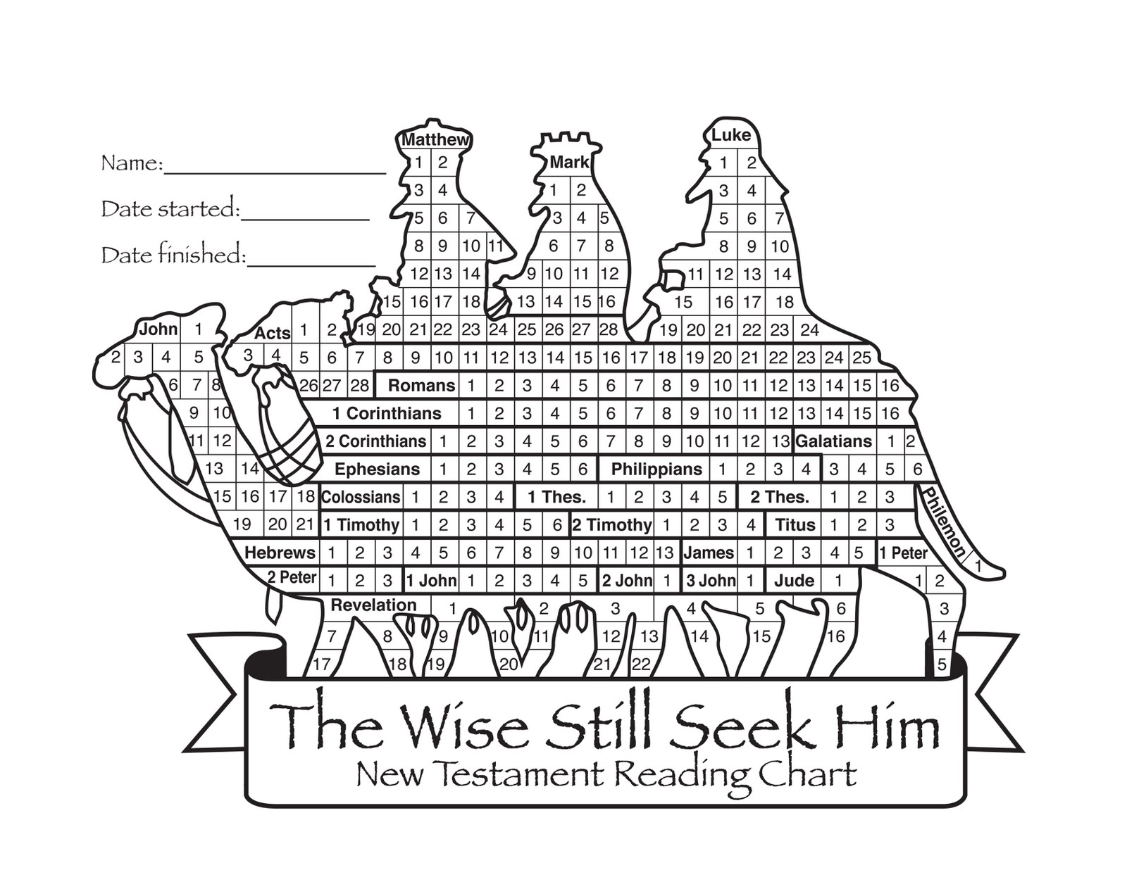 Charity Never Faileth Scripture Reading Charts