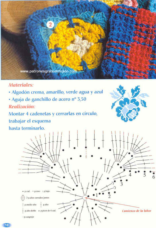 4 Modelos de Agarraderas Multicolores Crochet / patrones y esquemas ...