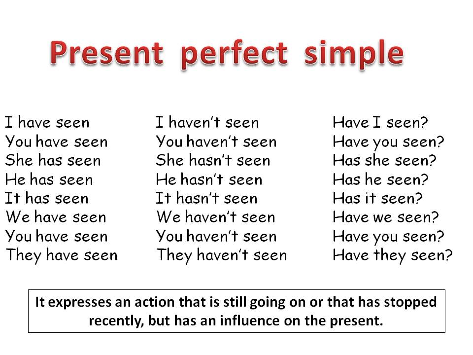 Present Perfect Simple Online Games Lucia Abalos