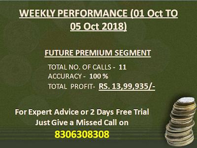 Future Premium Calls by CapitalHeight