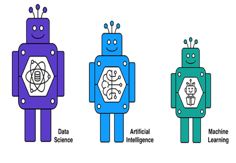 Artificial Intelligence, Machine Learning, and Data Science Courses