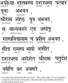 100+ Best Sanskrit Shlok With Meaning In Hindi (2019