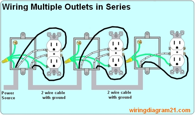 wiring%2Bdiagram%2Bmultiple%2Boutlets%2Bin%2Bseries how to wire an electrical outlet wiring diagram house electrical Half Switched Outlet Wiring Diagram at gsmx.co