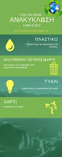Ανακύκλωση τι ανακυκλώνουμε και τι όχι