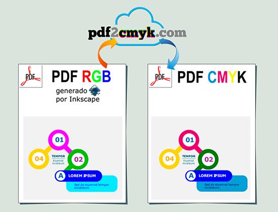 convertir PDF-rgb en PDFf-CMYK de forma online