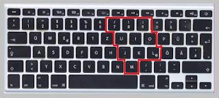 Cara Menyalakan & Mematikan Numeric Lock pada Keyboard Laptop