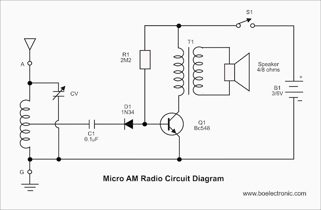 simple am radio circuit diagram