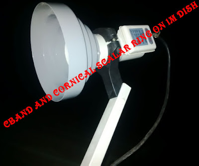 sport24 on 90cm and 1m dish