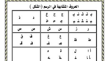 مذكرة لغة عربية للصف الأول الابتدائي 2017