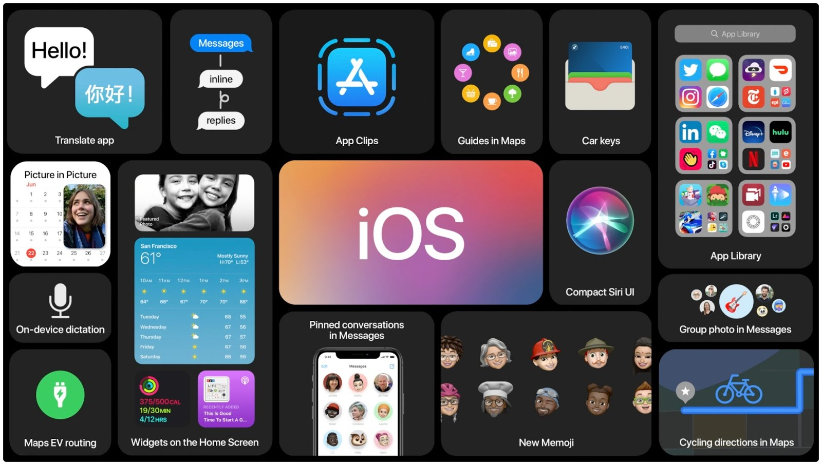 تحميل iOS 14 بدون حساب مطورين