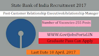 State Bank of India Recruitment 2017-255 Post for PO Officer