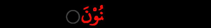 Ayat 4 QS. Al-Baqarah