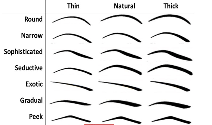 Know Eyebrow Tattoo Cost To Create a Tattoo on Your Eyebrow ...
