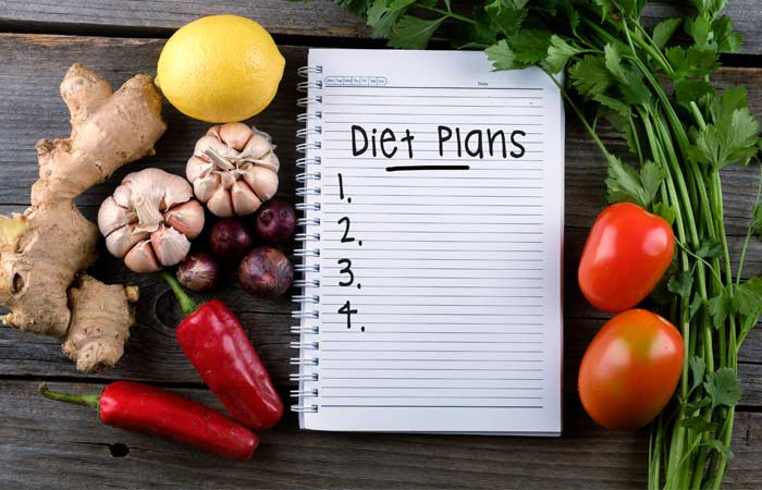 Best Diet Plan For Weight Loss Fitnessguruji Fitness For You