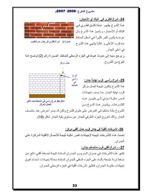 مشروع تخرج في ترميم وتدعيم المنشآت الخرسانيه