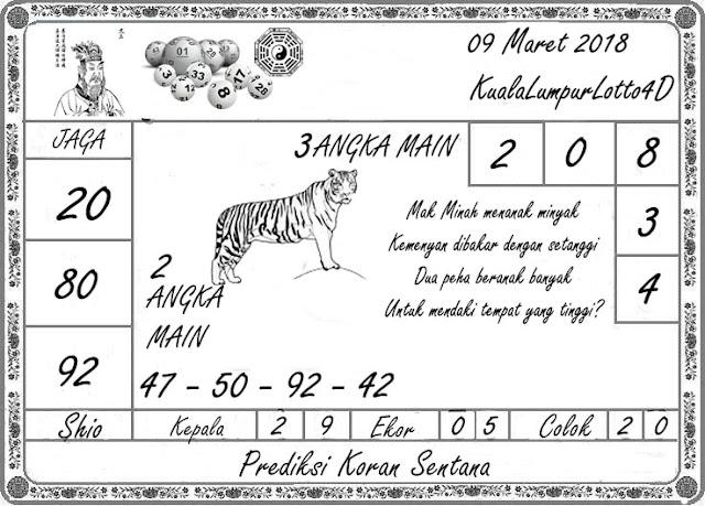 Prediksi Kuala Lumpur :Lotto4D