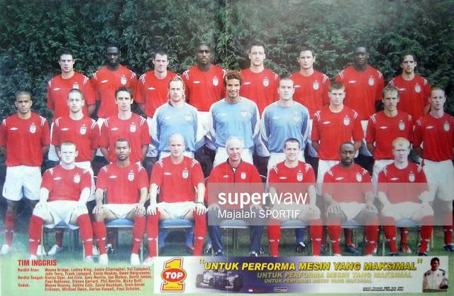 ENGLAND TEAM SQUAD 2004