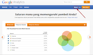 login google analytics