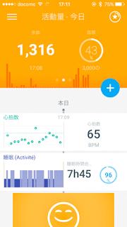 Withingsアプリ ダッシュボード