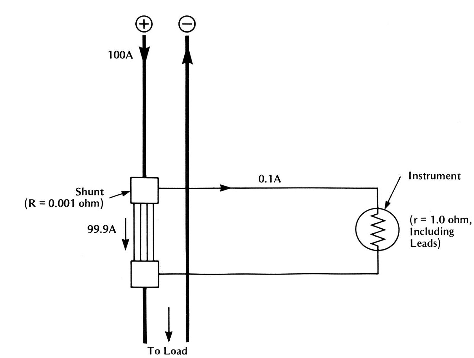 Dc Ammeter Shunt Wiring Diagram Utp Engineering Photos Videos And Articels Search