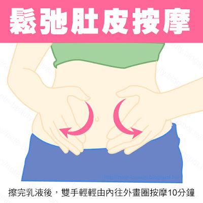 產後鬆弛肚皮按摩法畫圓10分鐘消除下垂肚