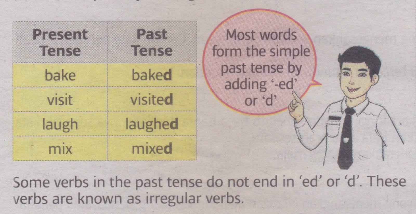 Learning English Daily Upsr Bahasa Inggeris The Simple Past