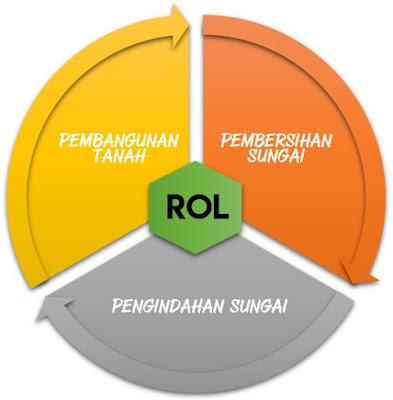 Negara ku hebat, keindahan Kolam Biru nyata mempesona _ RIVER OF LIFE by Najib Razak