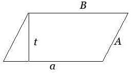 Rumus Matematika Bangun Datar