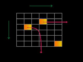 pixel representation on computer screen