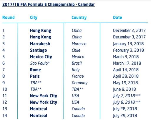 Formula E Calendario.Formula E Argentina Sale Del Calendario 2017 2018 Recta