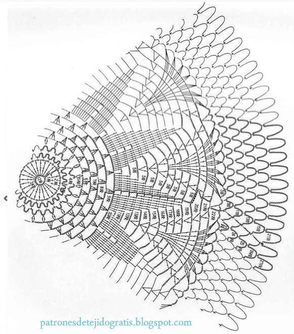 Carpeta Crochet con Diseño Redondo / Diagrama DIY | Patrones para ...