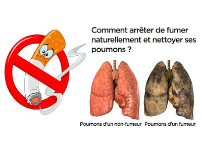 Arrêter de Fumer définitivement et sans Effort