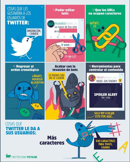 infografia-280-caracteres-twitter