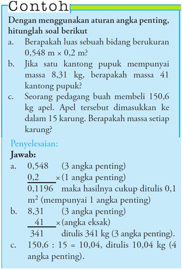 Angka Penting : angka, penting, Notasi, Ilmiah, Angka, Penting