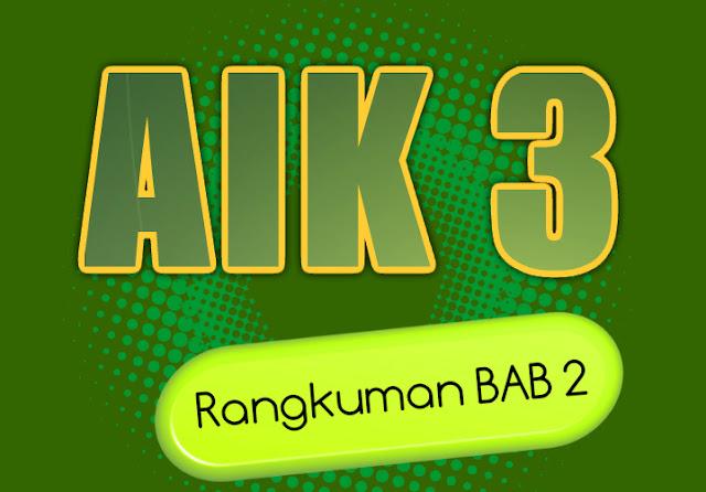 Materi Al Islam dan Kemuhammadiyahan (AIK) III BAB 2